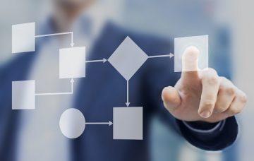 「戦略的営業導線」を構築して売上げを拡大する方法